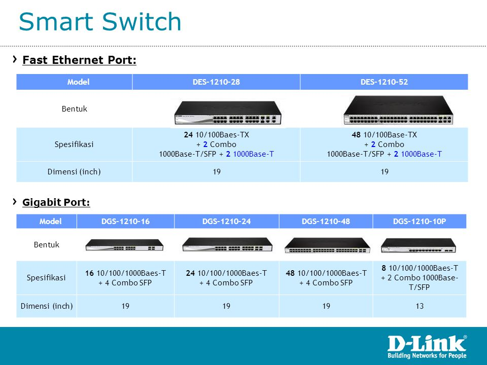 Smart Switch Fast Ethernet Port: Gigabit Port: Model DES-1210-28