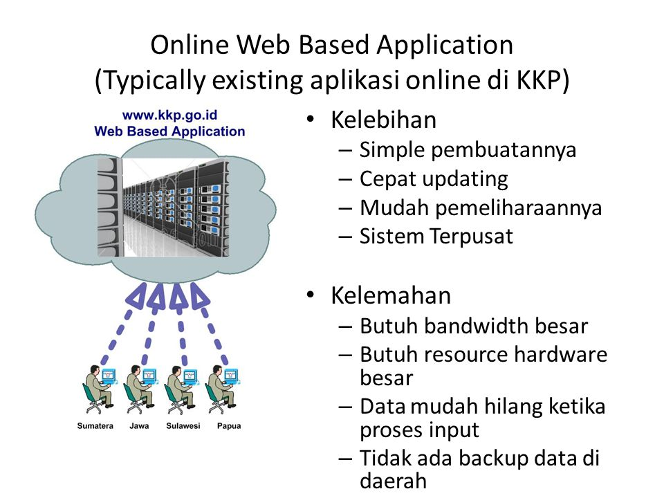 Online Web Based Application (Typically existing aplikasi online di KKP)