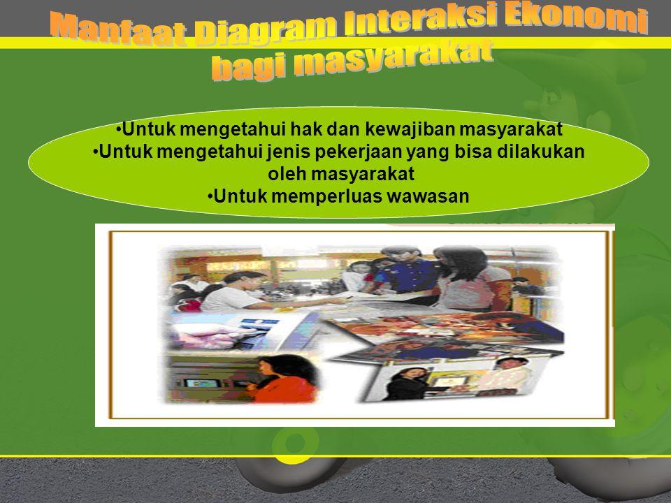 Peran konsumen dan produsen ppt download 13 manfaat diagram interaksi ekonomi bagi masyarakat ccuart Images