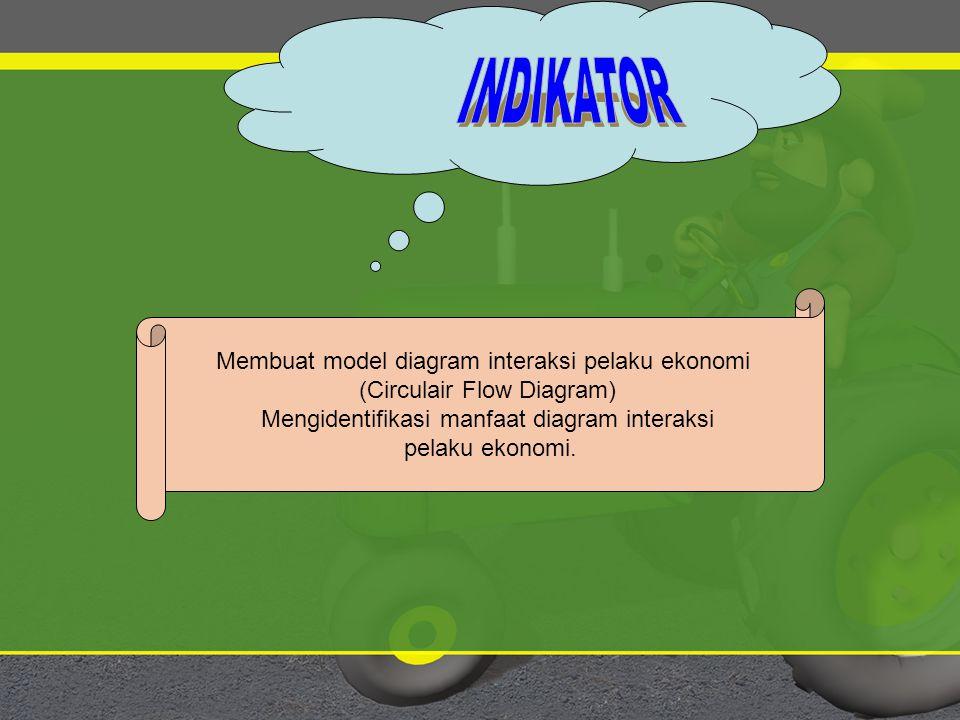 Peran konsumen dan produsen ppt download indikator membuat model diagram interaksi pelaku ekonomi ccuart Images