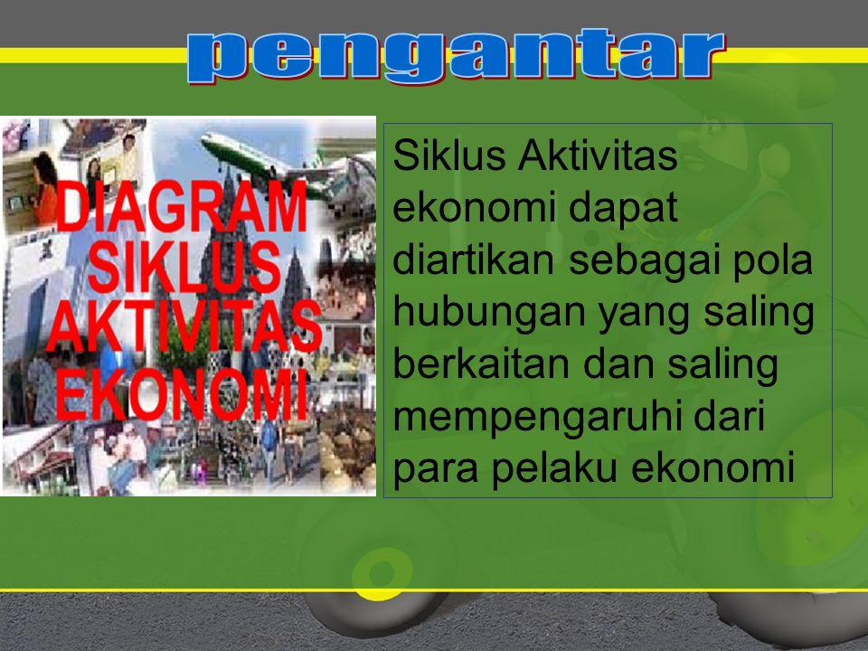 Peran konsumen dan produsen ppt download 7 pengantar ccuart Images