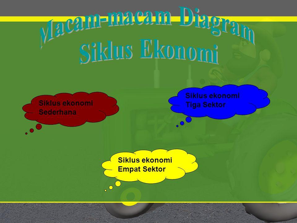 Peran konsumen dan produsen ppt download macam macam diagram siklus ekonomi ccuart Images