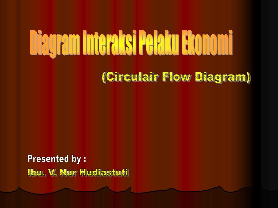 Diagram interaksi pelaku ekonomi ppt download diagram interaksi pelaku ekonomi ccuart Gallery