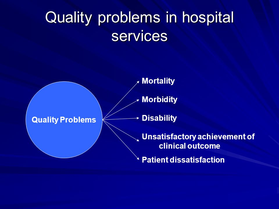 Quality problems in hospital services