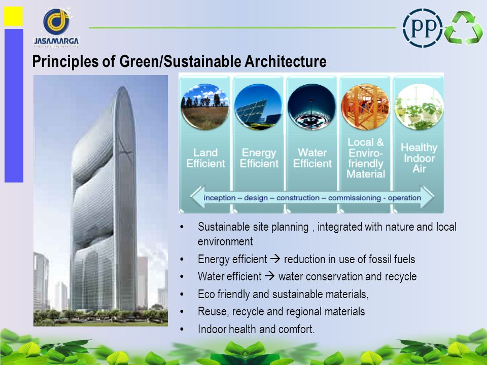 Principles of Green/Sustainable Architecture