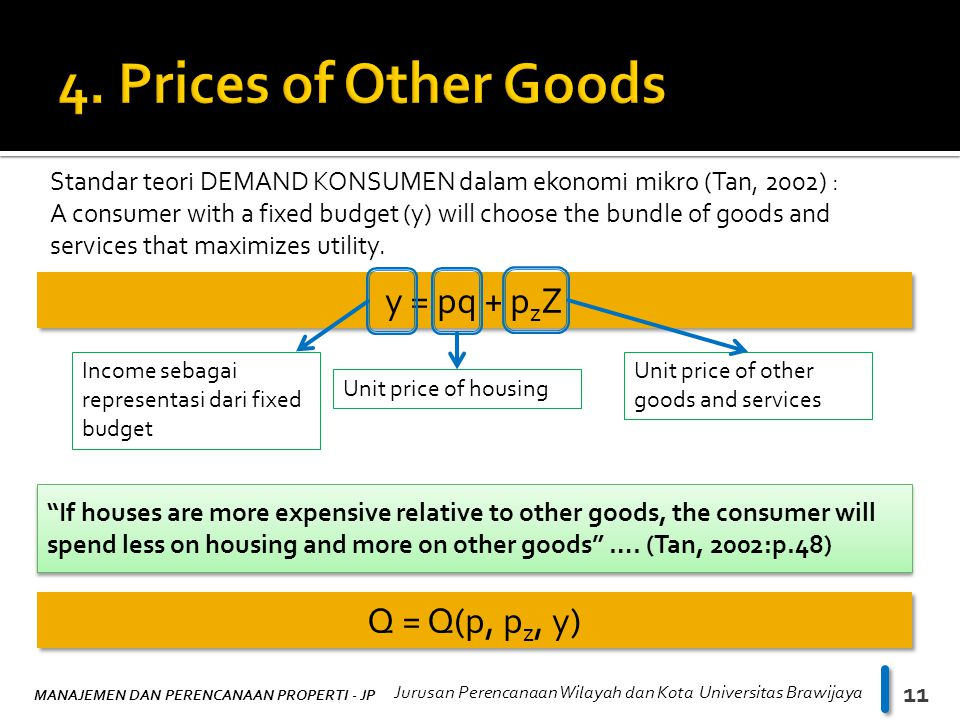 4. Prices of Other Goods y = pq + pzZ Q = Q(p, pz, y)