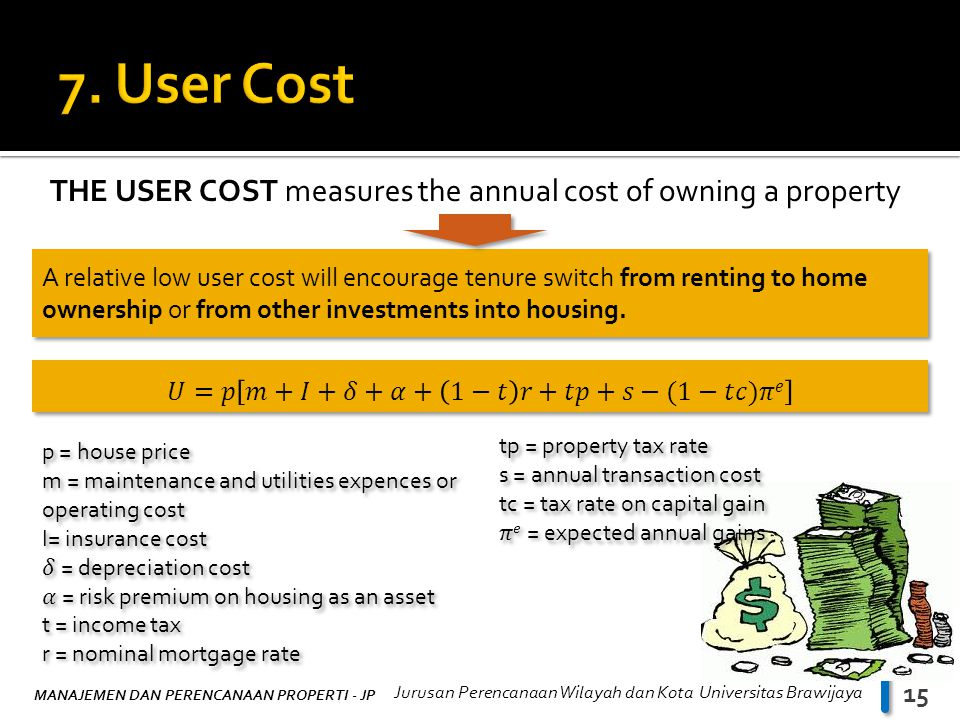 7. User Cost THE USER COST measures the annual cost of owning a property.