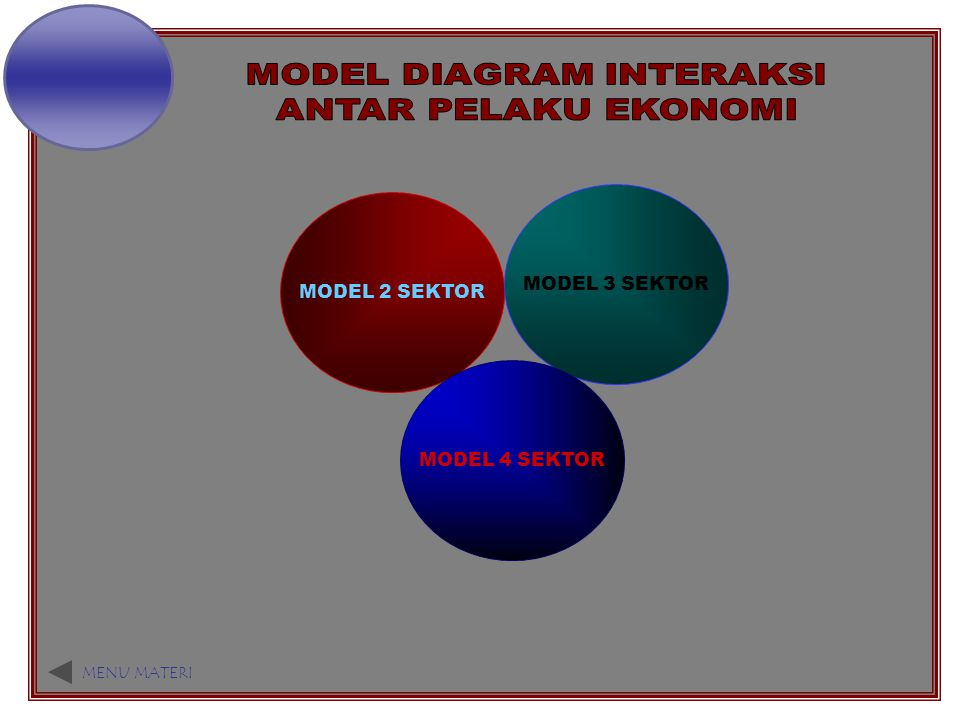 MODEL DIAGRAM INTERAKSI