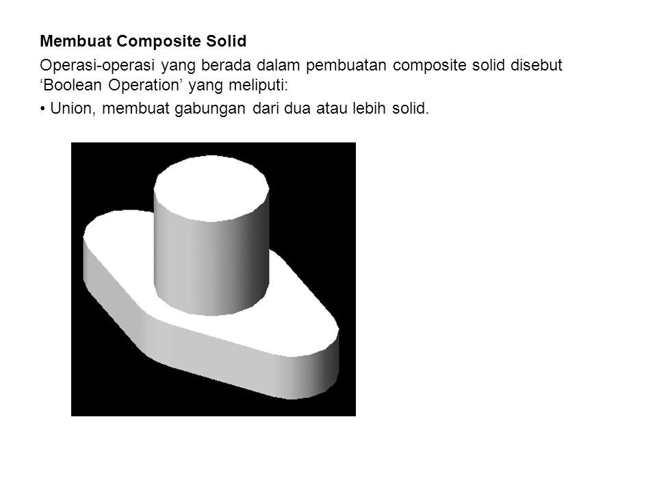 Membuat Composite Solid