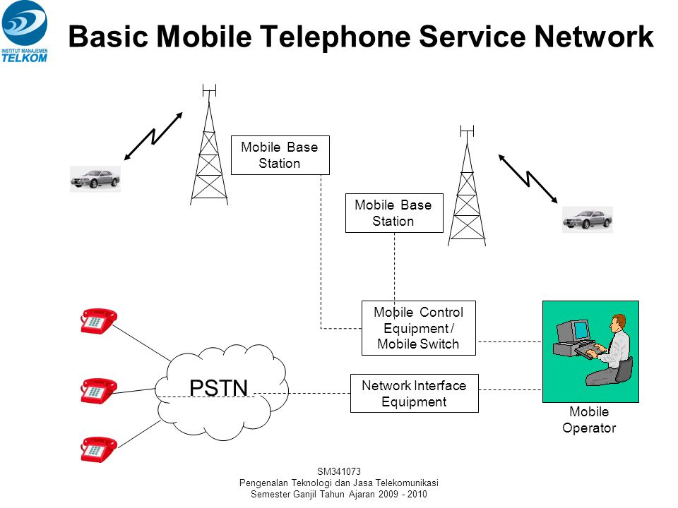 Basic Mobile Telephone Service Network