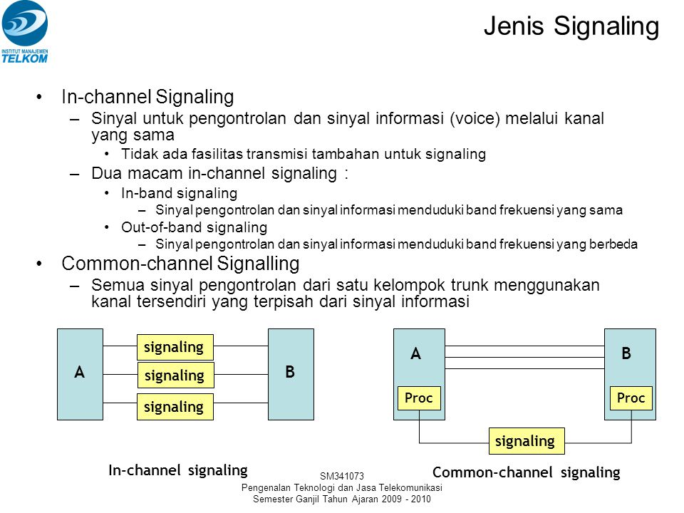 Common-channel signaling