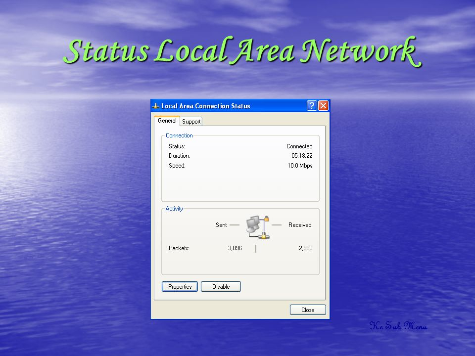 Status Local Area Network