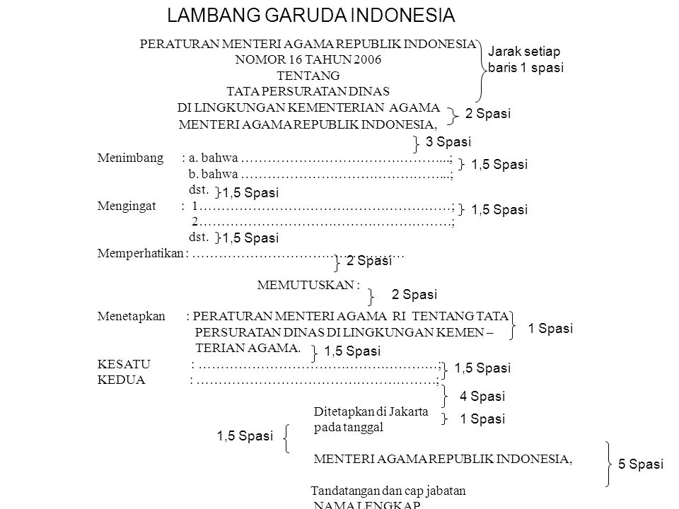 Kanwil Kementerian Agama Prov Aceh Ppt Download