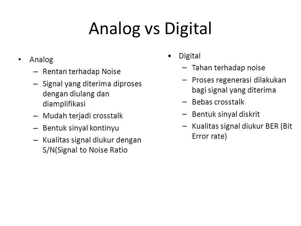 Analog vs Digital Digital Analog Tahan terhadap noise