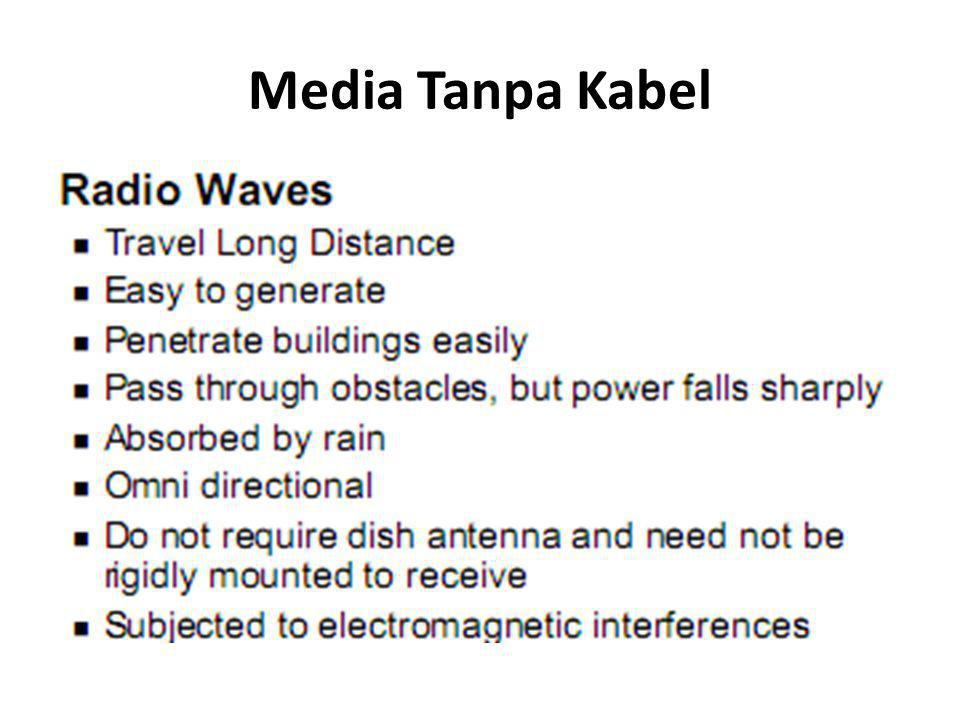 Media Tanpa Kabel