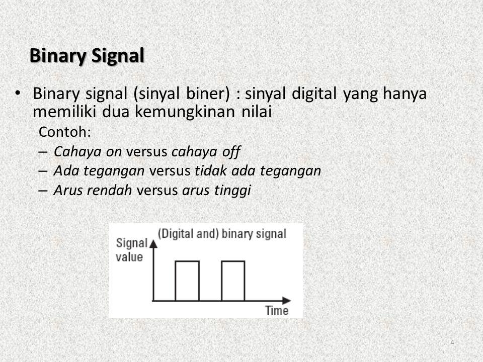 Sinyal Digital - Wikipedia bahasa Indonesia, ensiklopedia bebas