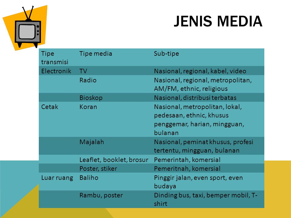 Jenis media Tipe transmisi Tipe media Sub-tipe Electronik TV