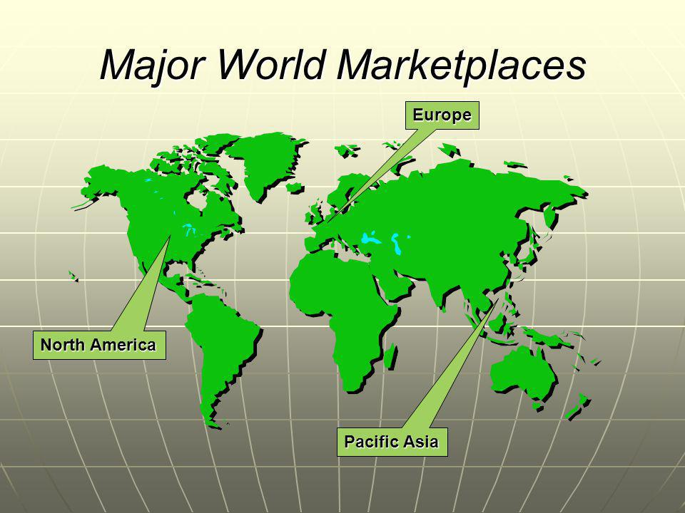 Major World Marketplaces