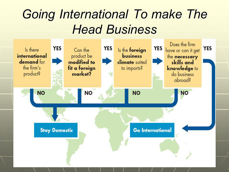 Going International To make The Head Business