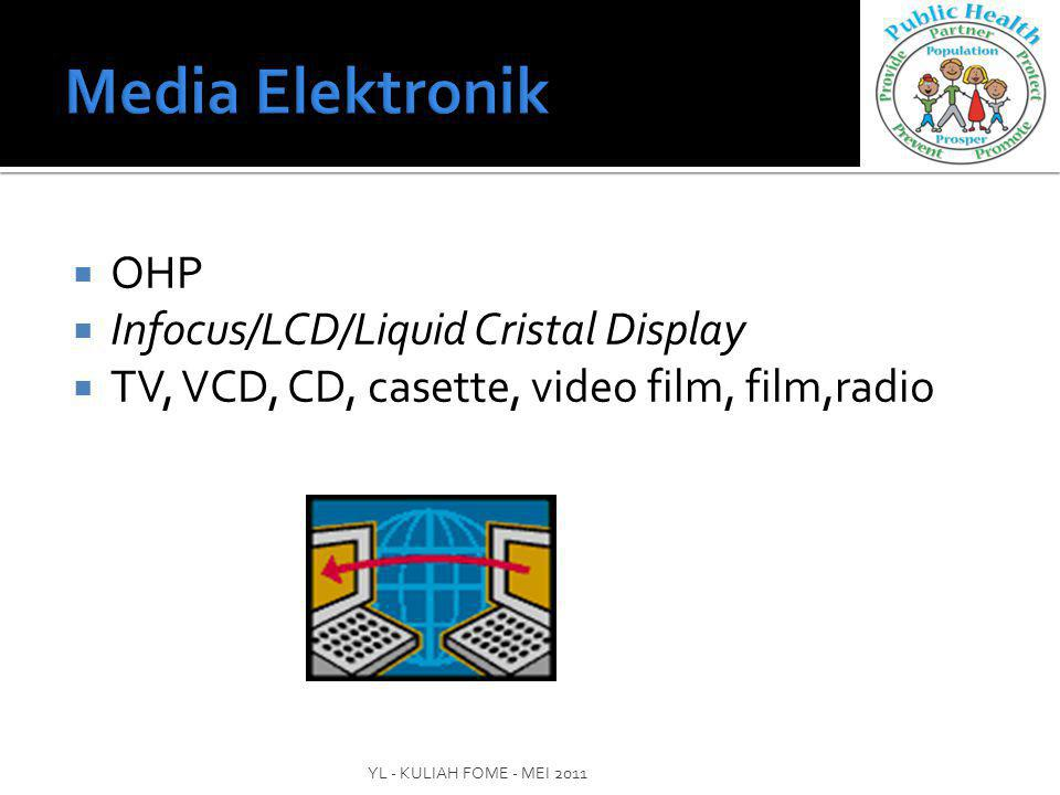 Media Elektronik OHP Infocus/LCD/Liquid Cristal Display