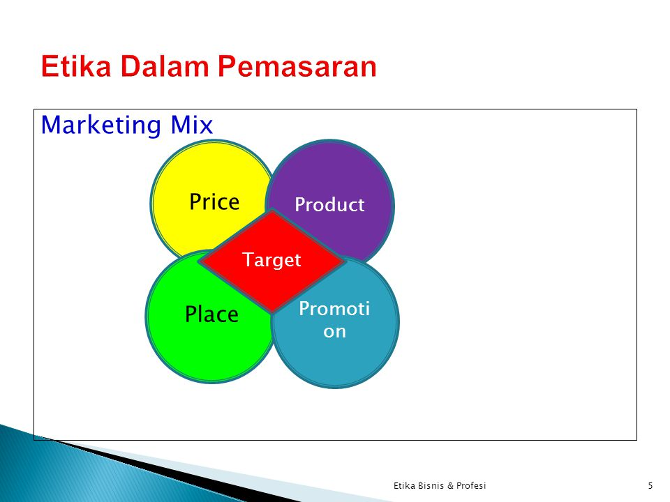 Etika Dalam Pemasaran Marketing Mix Price Place Product Target