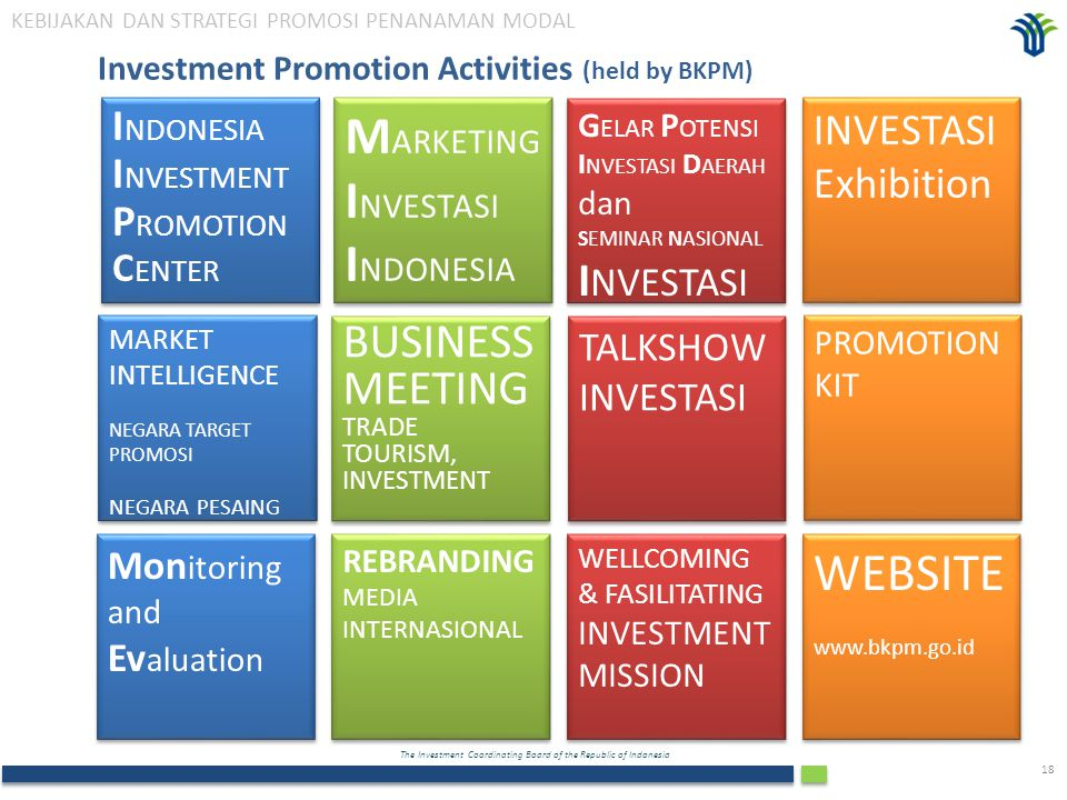MARKETING INVESTASI INDONESIA WEBSITE