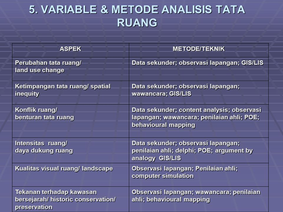 5. VARIABLE & METODE ANALISIS TATA RUANG