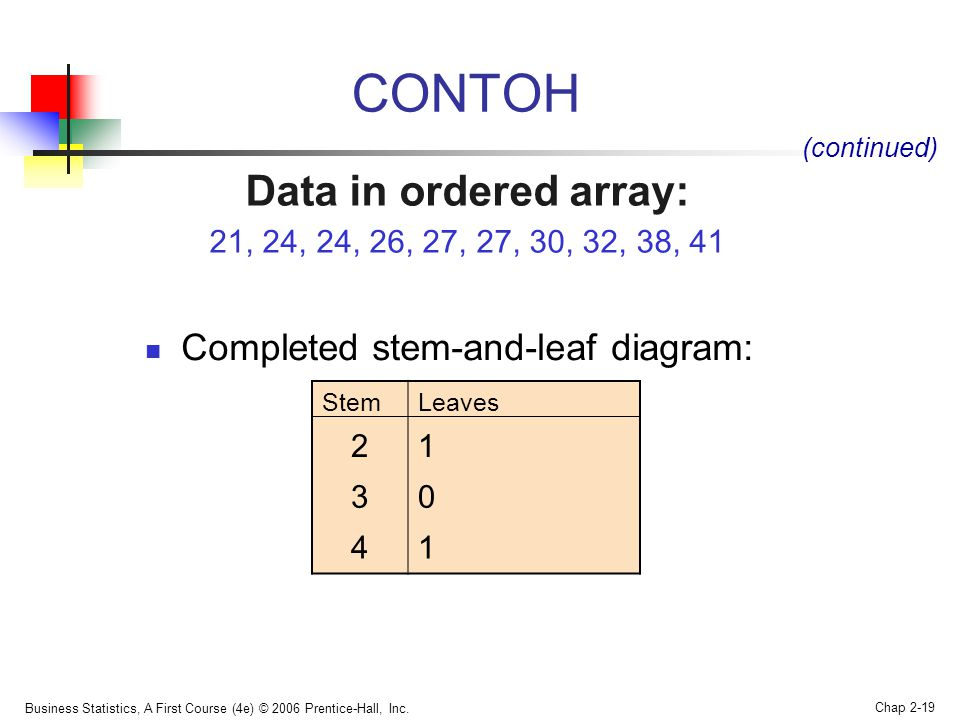 CONTOH Data in ordered array: Completed stem-and-leaf diagram: