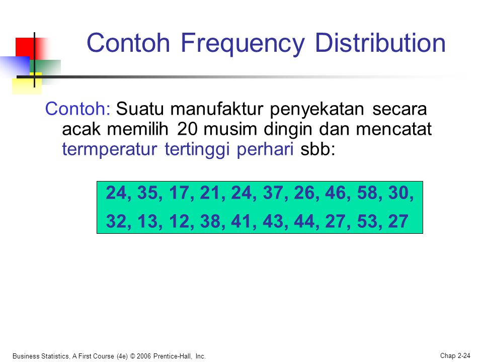 Contoh Frequency Distribution