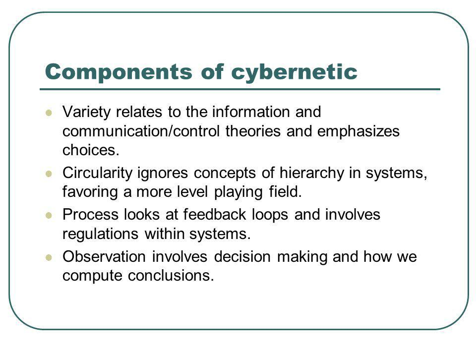 Components of cybernetic