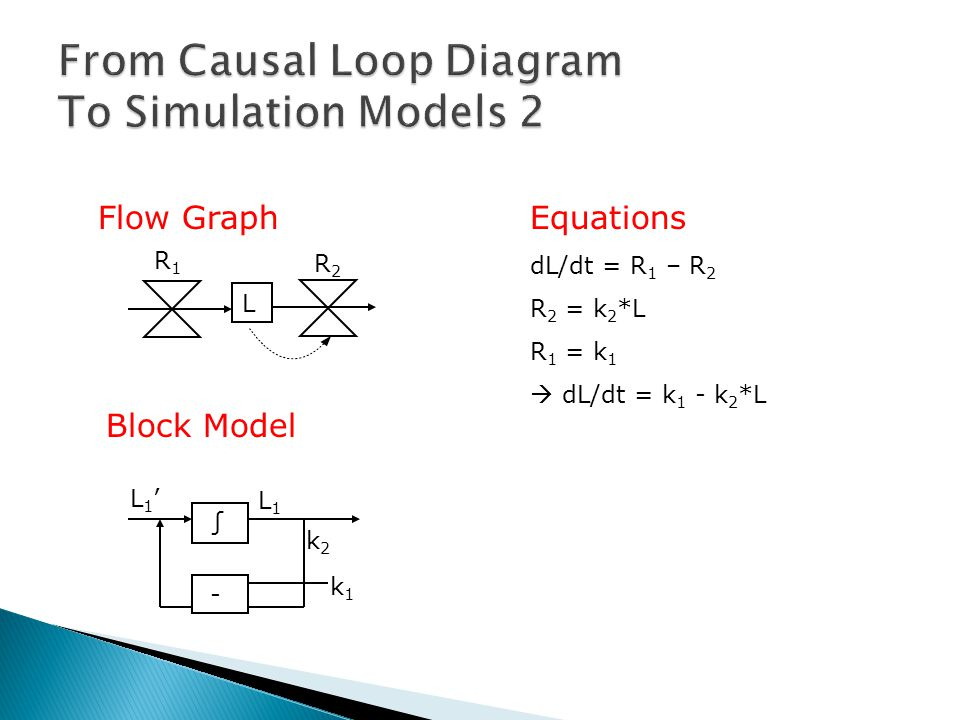 From Causal Loop Diagram To Simulation Models 2