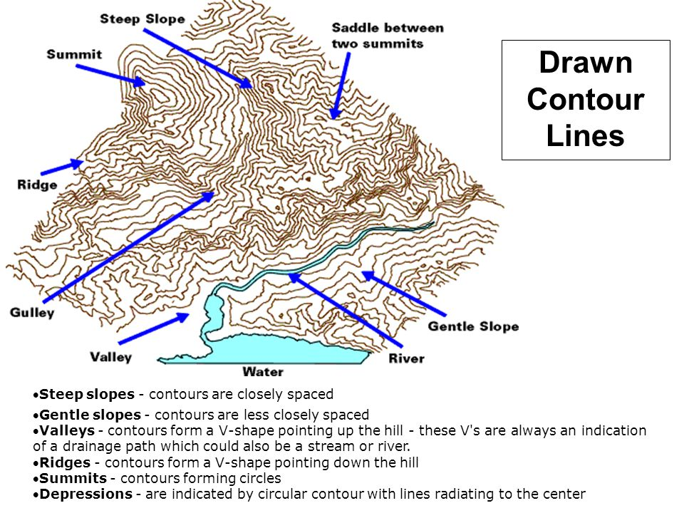 Drawn Contour Lines Steep slopes - contours are closely spaced