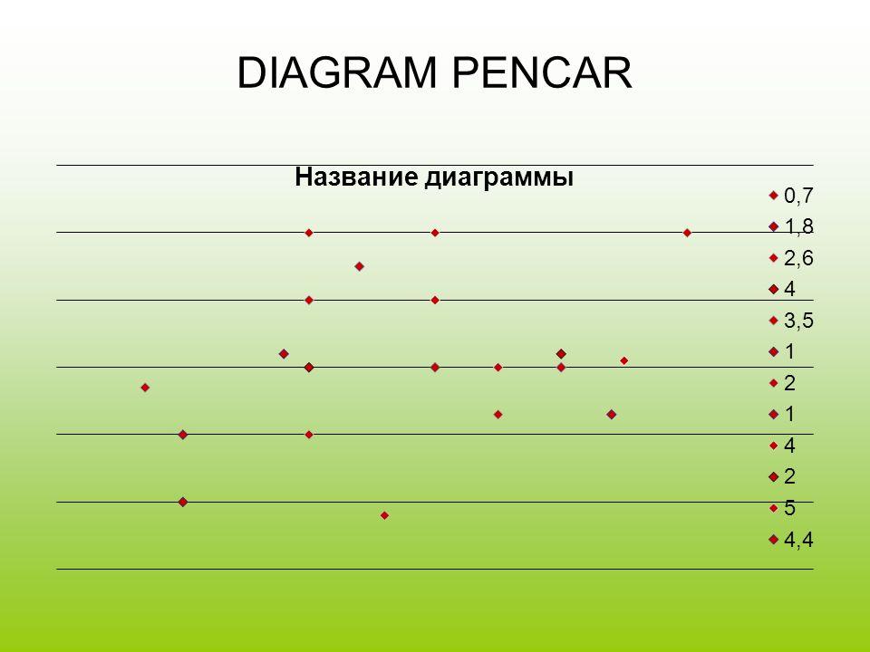Penyajian data daftar tunggal daftar distribusi frekuensi no nama 8 diagram pencar ccuart Images