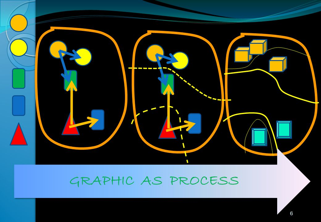 GRAPHIC AS PROCESS