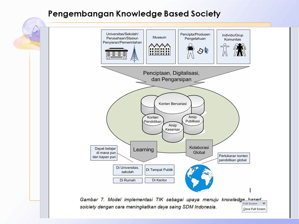Pengembangan Knowledge Based Society