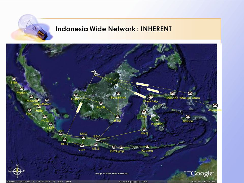 Indonesia Wide Network : INHERENT