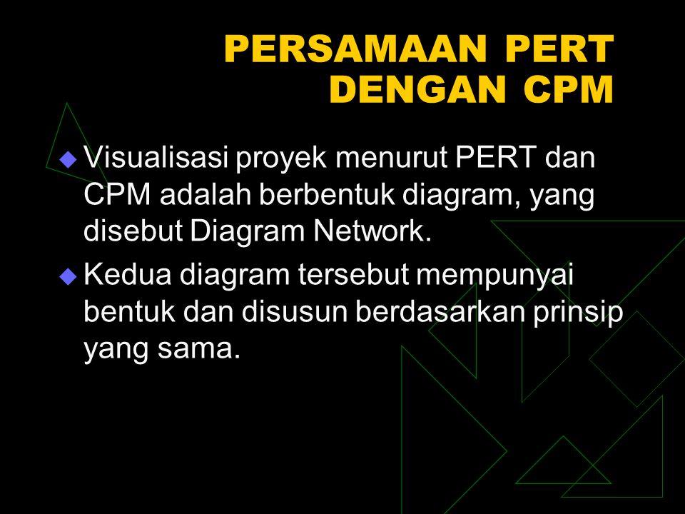 Analisis netowrk ppt download persamaan pert dengan cpm ccuart Images