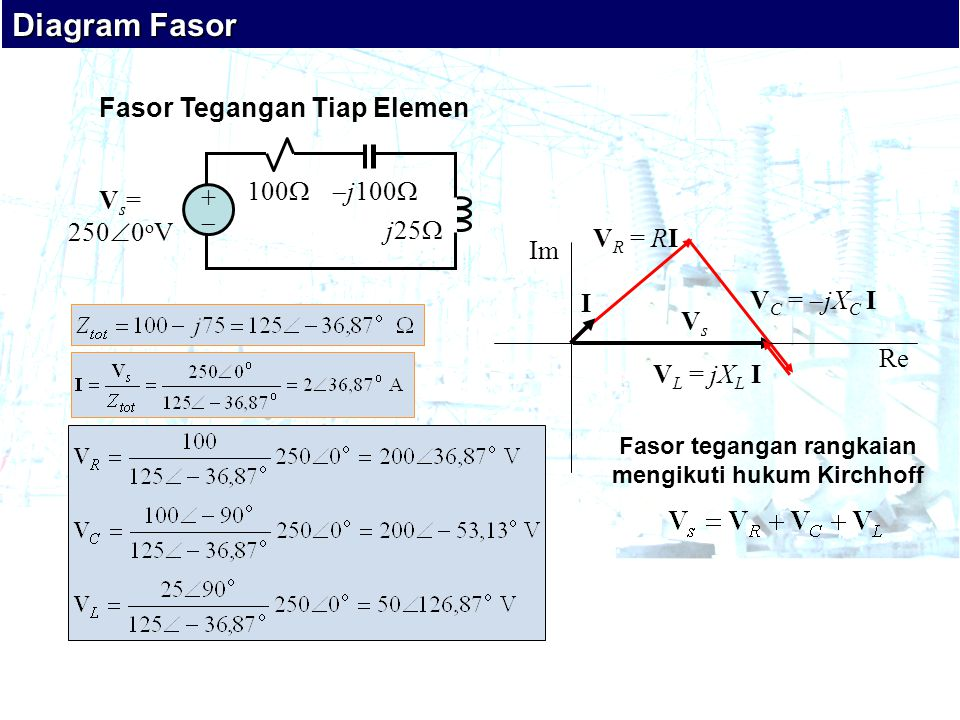 Open course selamat belajar ppt download fasor tegangan rangkaian mengikuti hukum kirchhoff ccuart Image collections