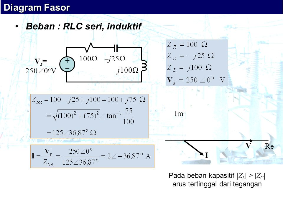 Open course selamat belajar ppt download 49 beban ccuart Choice Image
