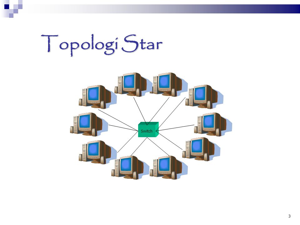 Topologi Star Switch 3