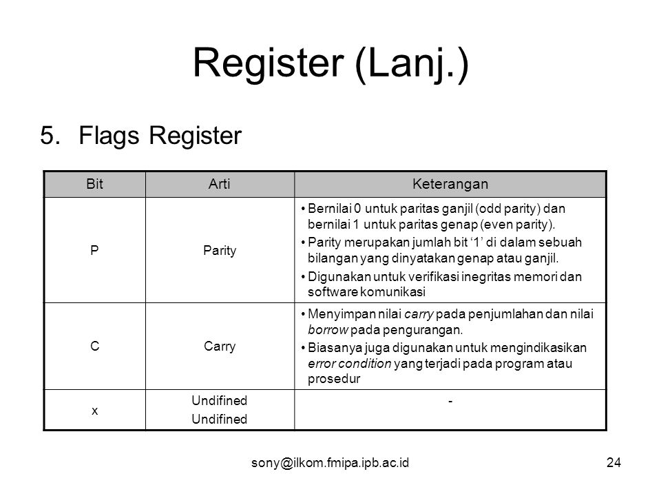 Register (Lanj.) Flags Register Bit Arti Keterangan P Parity