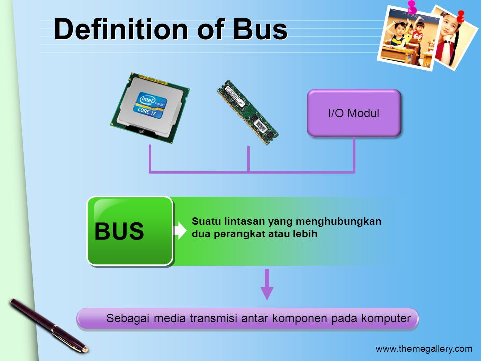 Definition of Bus BUS I/O Modul