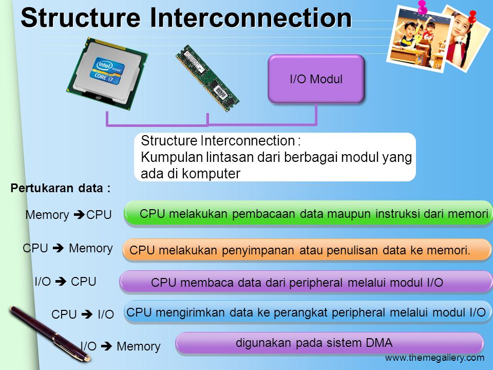 Structure Interconnection