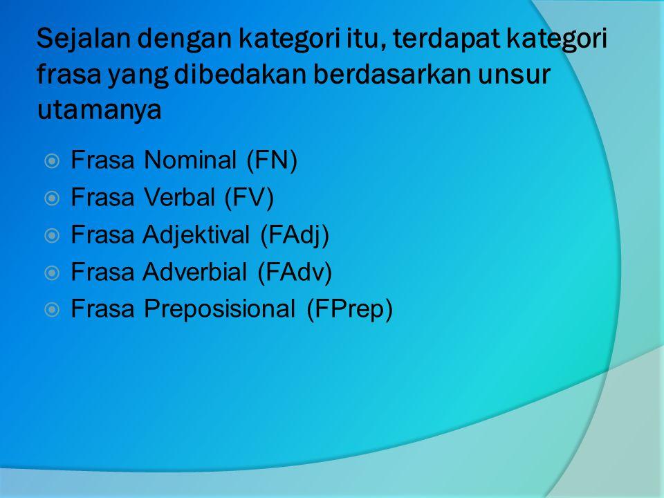Kelompok 9 Ikah Watikah Mira Ulfah Popy Fitriani Ppt Download