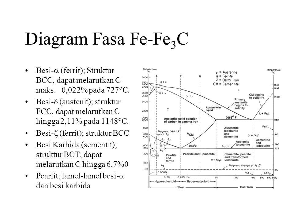 Pendahuluan material teknik ppt download 72 diagram ccuart Images