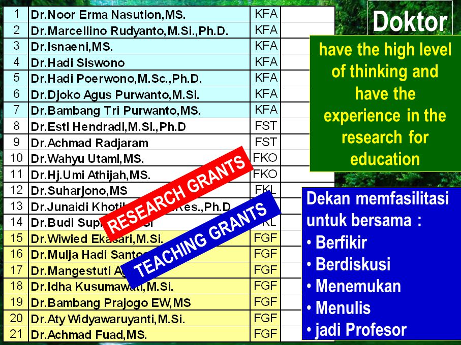 Doktor have the high level of thinking and have the experience in the research for education. RESEARCH GRANTS.