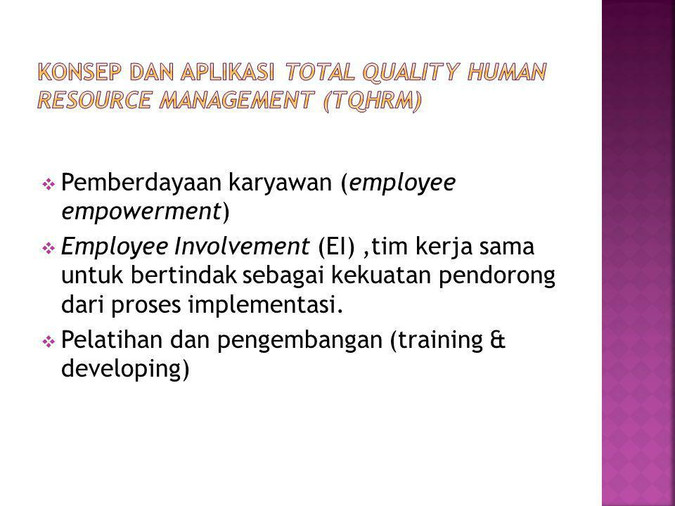 Konsep dan Aplikasi Total Quality Human Resource Management (TQHRM)