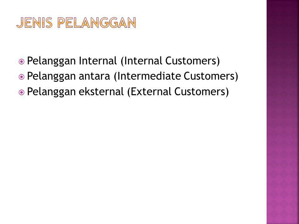 Jenis pelanggan Pelanggan Internal (Internal Customers)