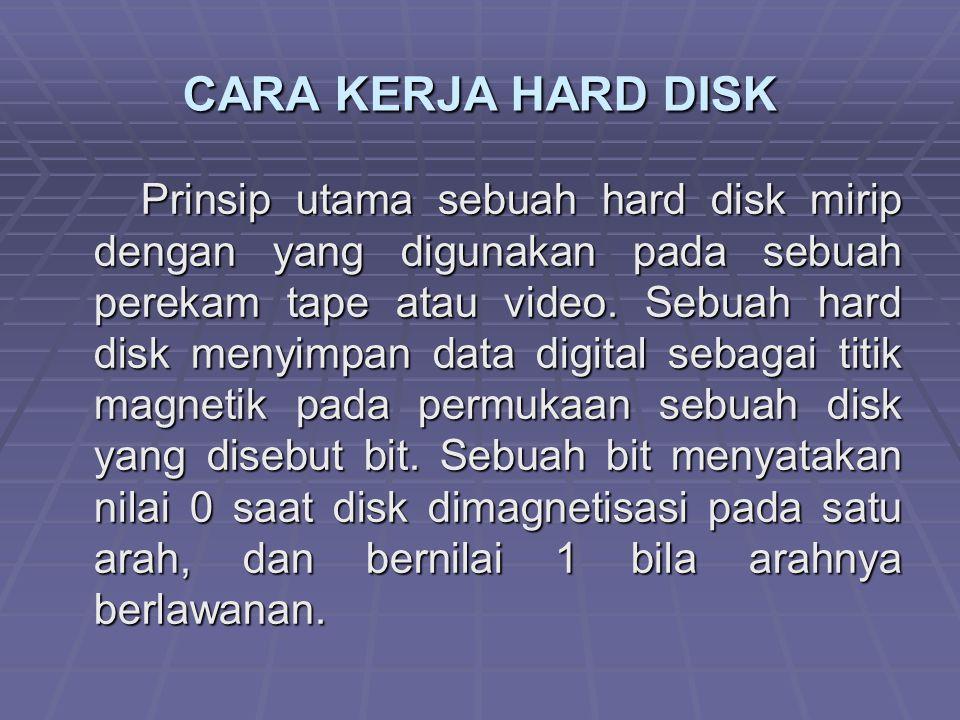hard disk oleh abdul kholiq s kom