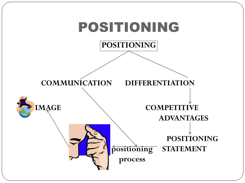 POSITIONING POSITIONING COMMUNICATION DIFFERENTIATION